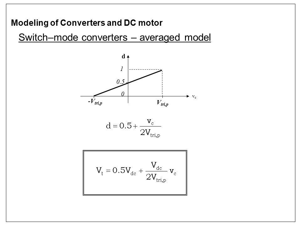 V tri,p -V tri,p vcvc d 1 0 0.5 Switch–mode converters – averaged model Modeling of Converters and DC motor
