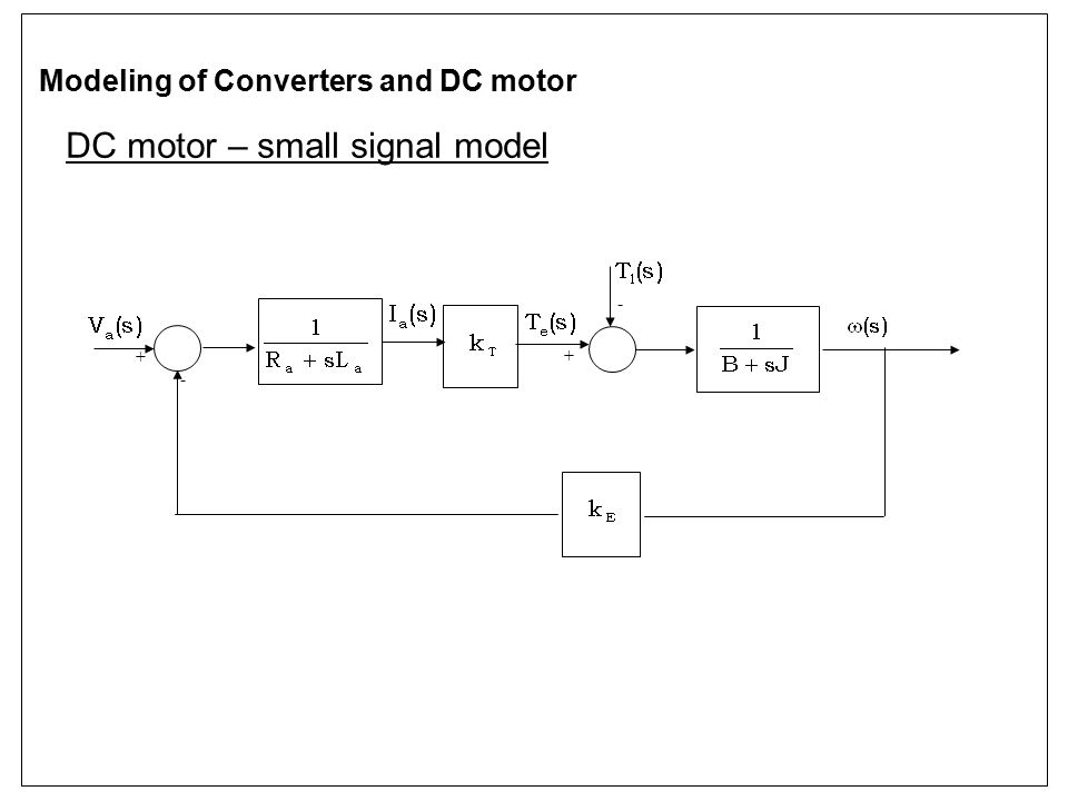 DC motor – small signal model Modeling of Converters and DC motor + - - +