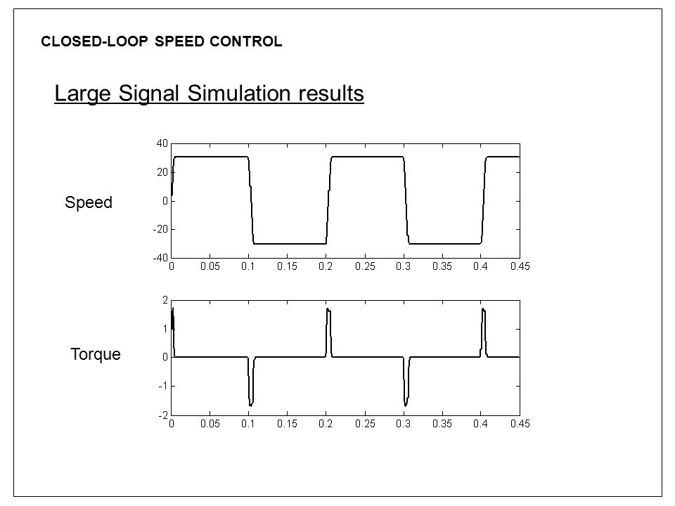CLOSED-LOOP SPEED CONTROL Large Signal Simulation results Speed Torque