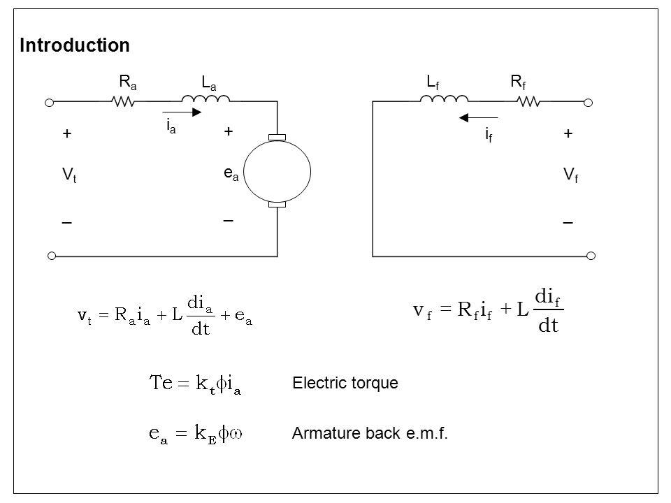 Introduction Electric torque Armature back e.m.f. LfLf RfRf ifif +ea_+ea_ LaLa RaRa iaia +Vt_+Vt_ +Vf_+Vf_ dt di LiRv f fff 