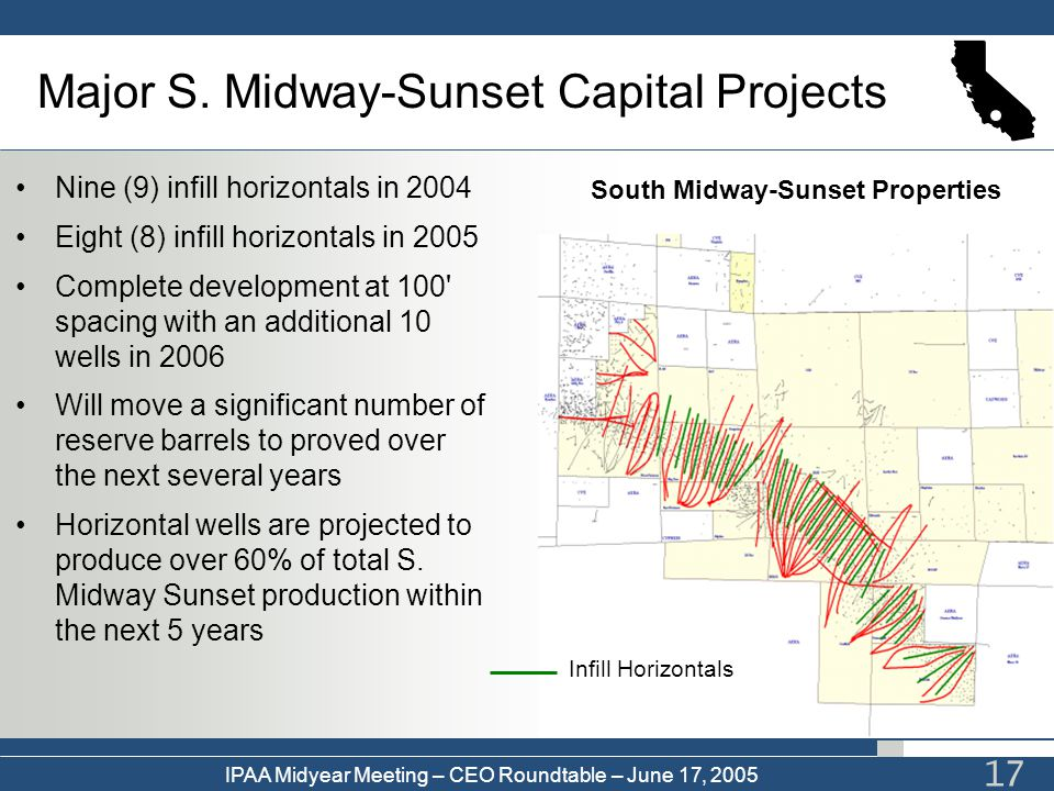 IPAA Midyear Meeting – CEO Roundtable – June 17, 2005 17 Major S. Midway-Sunset Capital Projects Nine (9) infill horizontals in 2004 Eight (8) infill