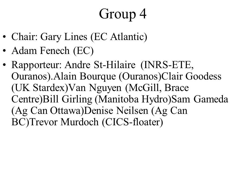 Group 4 Chair: Gary Lines (EC Atlantic) Adam Fenech (EC) Rapporteur: Andre St-Hilaire (INRS-ETE, Ouranos).Alain Bourque (Ouranos)Clair Goodess (UK Stardex)Van Nguyen (McGill, Brace Centre)Bill Girling (Manitoba Hydro)Sam Gameda (Ag Can Ottawa)Denise Neilsen (Ag Can BC)Trevor Murdoch (CICS-floater)