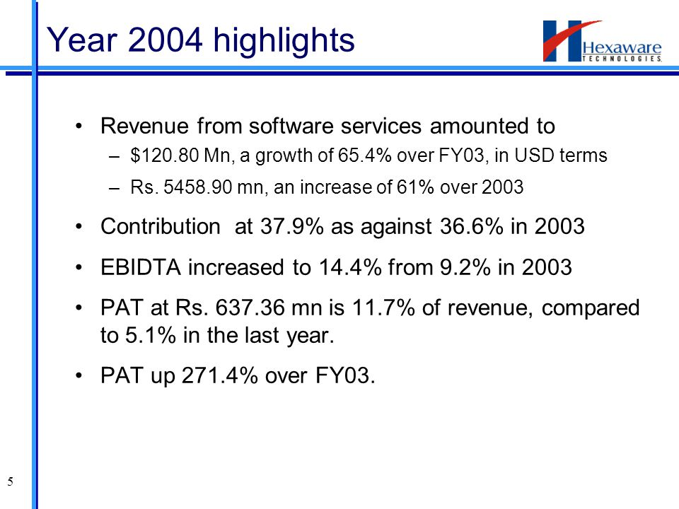 6 Revenue from software services amounted to –$ 35.32 Mn, a growth of 57.1% over Q4'03, an increase of 11.8% over Q3'04 –Rs.
