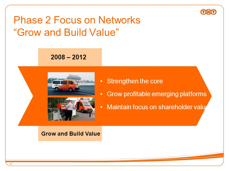 18 Phase 2 Focus on Networks Grow and Build Value 2008 – 2012 Grow and Build Value Strengthen the core Grow profitable emerging platforms Maintain focus on shareholder value