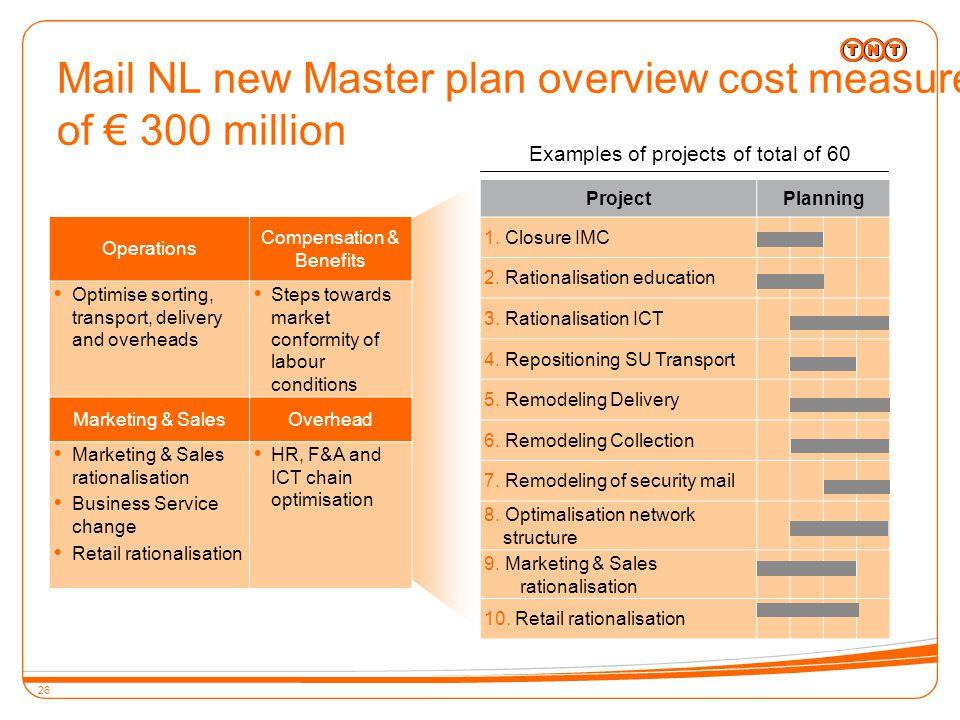 26 ProjectPlanning 1. Closure IMC 2. Rationalisation education 3.