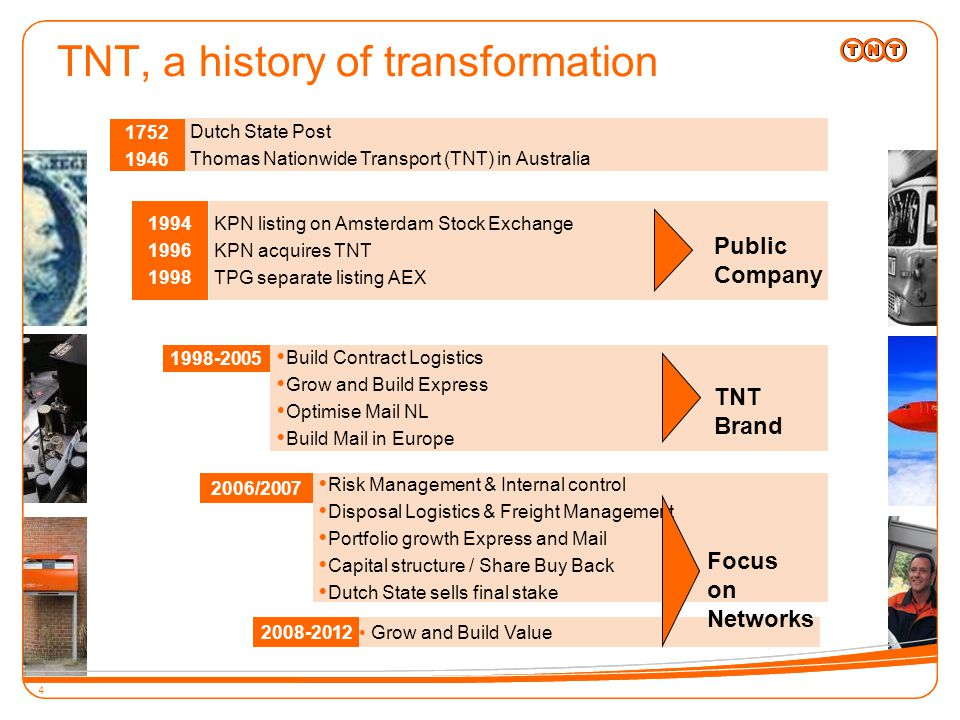4 TNT, a history of transformation  Risk Management & Internal control  Disposal Logistics & Freight Management  Portfolio growth Express and Mail  Capital structure / Share Buy Back  Dutch State sells final stake 2006/2007 1998-2005 KPN listing on Amsterdam Stock Exchange KPN acquires TNT TPG separate listing AEX 1994 1996 1998 Dutch State Post Thomas Nationwide Transport (TNT) in Australia 1752 1946  Build Contract Logistics  Grow and Build Express  Optimise Mail NL  Build Mail in Europe Public Company TNT Brand 2008-2012 Grow and Build Value Focus on Networks