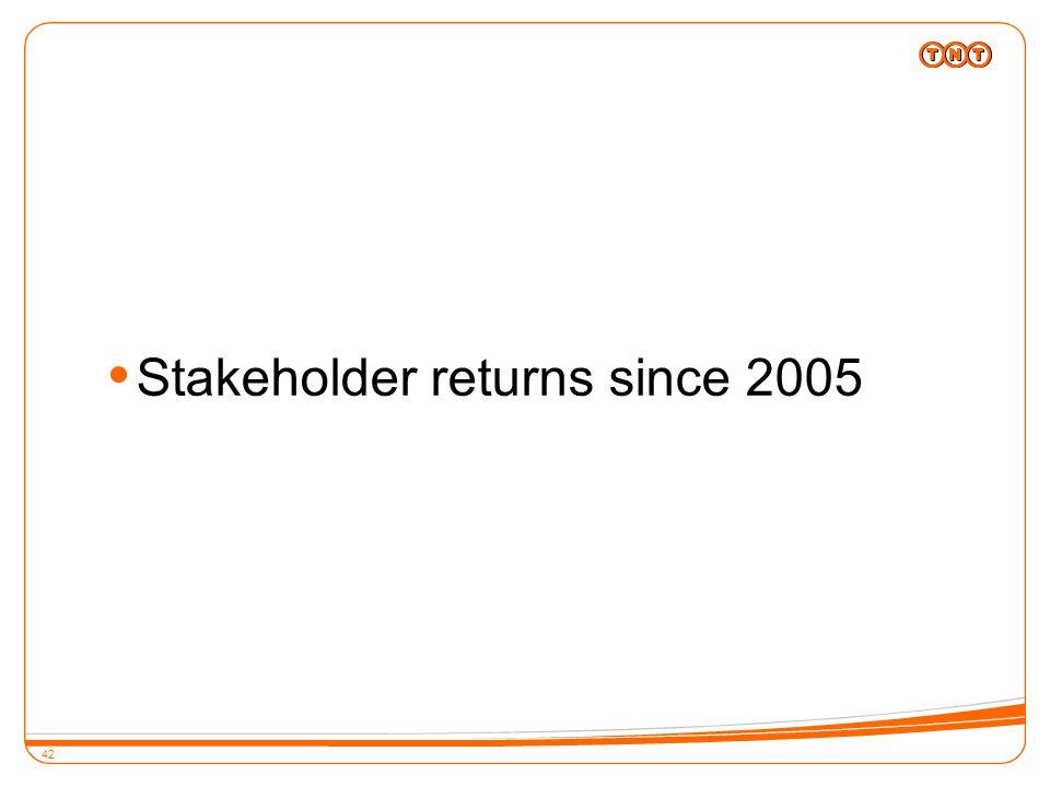 42  Stakeholder returns since 2005