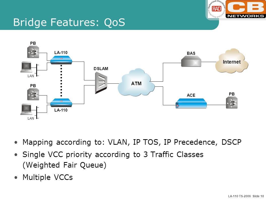 LA-110 TS-2006 Slide 18 LAN PB X Bridge Features: QoS Mapping according to: VLAN, IP TOS, IP Precedence, DSCP Single VCC priority according to 3 Traffic Classes (Weighted Fair Queue) Multiple VCCs LA-110 DSLAM BAS LA-110 Internet LAN PB X ACE PB X ATM