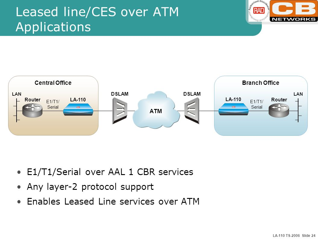 LA-110 TS-2006 Slide 24 Leased line/CES over ATM Applications E1/T1/Serial over AAL 1 CBR services Any layer-2 protocol support Enables Leased Line services over ATM LAN LA-110 DSLAM LAN LA-110 Branch Office ATM DSLAM Central Office Router E1/T1/ Serial E1/T1/ Serial