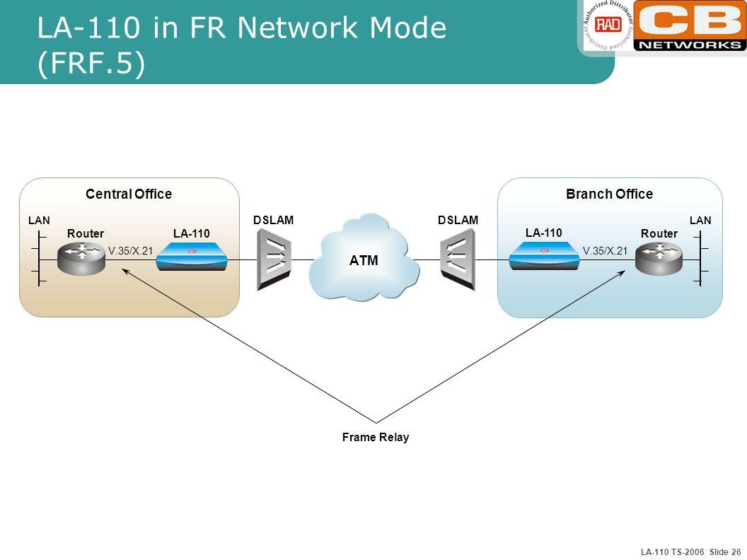 LA-110 TS-2006 Slide 26 LA-110 in FR Network Mode (FRF.5) LAN LA-110 DSLAM LAN LA-110 Branch Office ATM DSLAM Central Office Router Frame Relay V.35/X