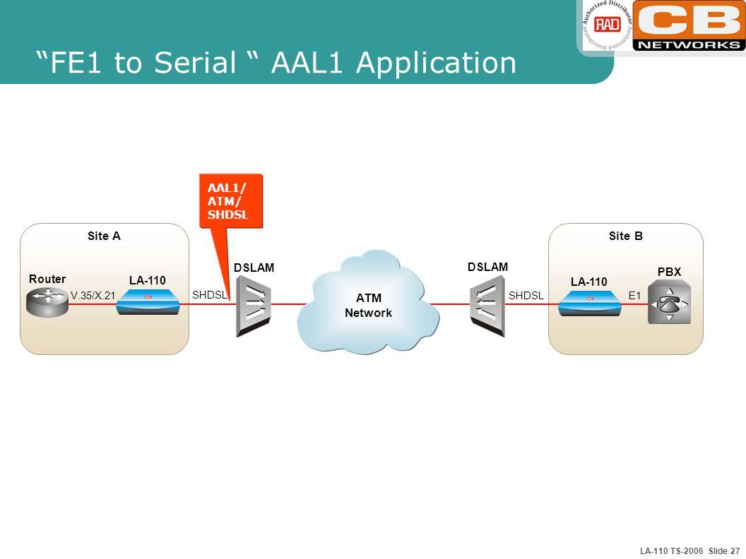LA-110 TS-2006 Slide 27 AAL1/ ATM/ SHDSL FE1 to Serial AAL1 Application DSLAM ATM Network SHDSL DSLAM SHDSL Site A LA-110 Site B LA-110 PBX E1 Router V.35/X.21