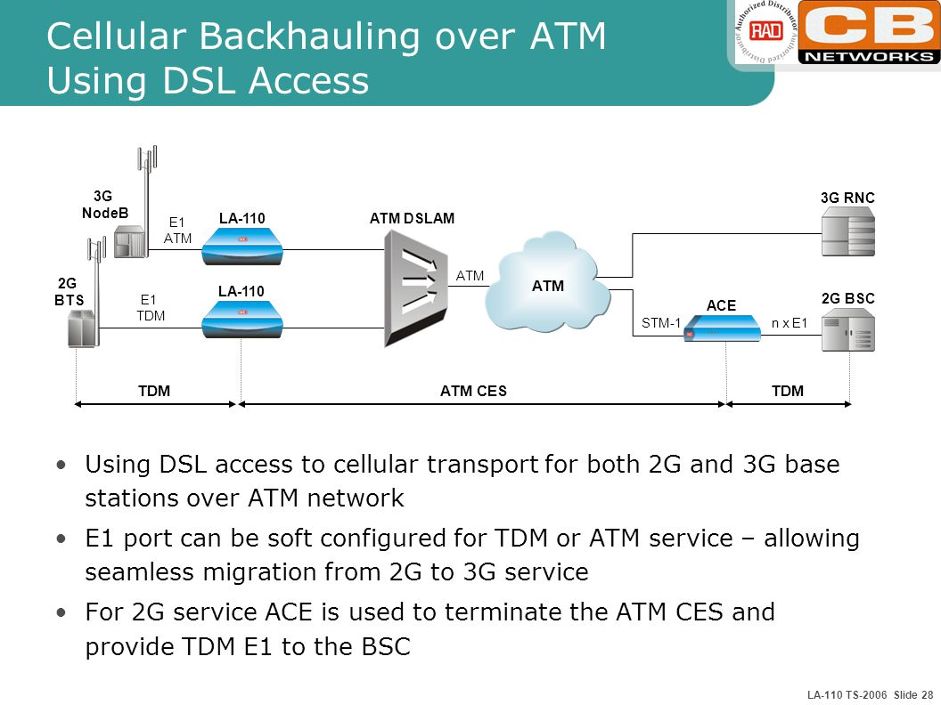 LA-110 TS-2006 Slide 28 Using DSL access to cellular transport for both 2G and 3G base stations over ATM network E1 port can be soft configured for TDM or ATM service – allowing seamless migration from 2G to 3G service For 2G service ACE is used to terminate the ATM CES and provide TDM E1 to the BSC ATM CES 3G NodeB 2G BTS 2G BSC E1 ATM E1 TDM LA-110 ATM ATM DSLAM ACE STM-1n x E1 ATM TDM 3G RNC Cellular Backhauling over ATM Using DSL Access