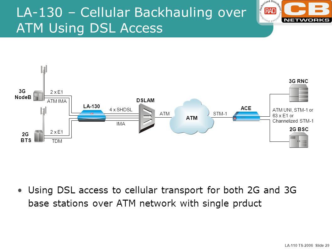 LA-110 TS-2006 Slide 29 LA-130 – Cellular Backhauling over ATM Using DSL Access Using DSL access to cellular transport for both 2G and 3G base station
