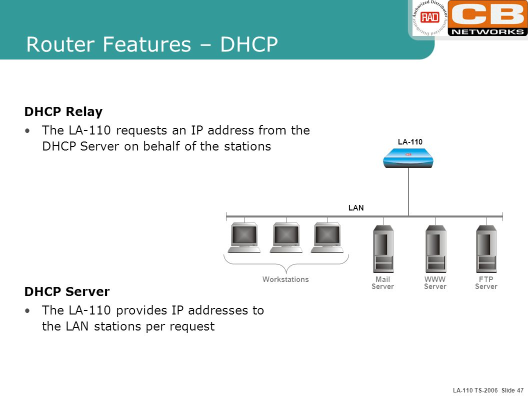 LA-110 TS-2006 Slide 47 Router Features – DHCP DHCP Relay The LA-110 requests an IP address from the DHCP Server on behalf of the stations DHCP Server The LA-110 provides IP addresses to the LAN stations per request Workstations FTP Server WWW Server Mail Server LAN LA-110