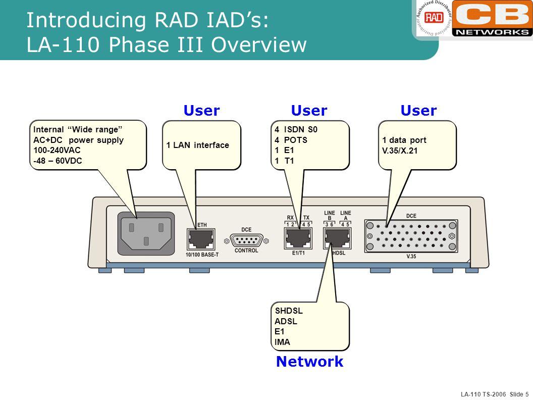 LA-110 TS-2006 Slide 5 Introducing RAD IAD's: LA-110 Phase III Overview SHDSL ADSL E1 IMA 4 ISDN S0 4 POTS 1 E1 1 T1 1 LAN interface Internal Wide range AC+DC power supply 100-240VAC -48 – 60VDC 1 data port V.35/X.21 User Network