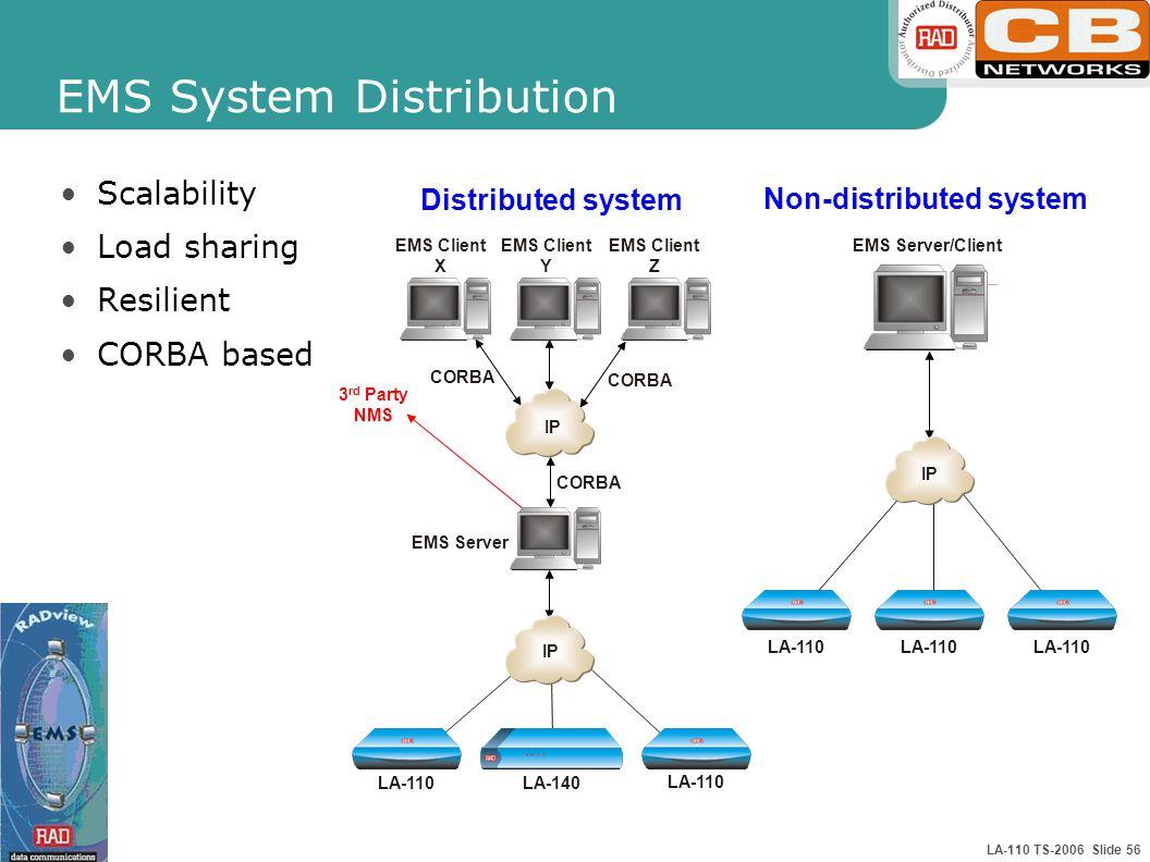 LA-110 TS-2006 Slide 56 EMS System Distribution Scalability Load sharing Resilient CORBA based LA-110 LA-140 EMS Server EMS Client X CORBA EMS Client