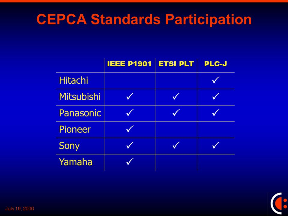 July 19, 2006 CEPCA Standards Participation IEEE P1901ETSI PLTPLC-J Hitachi  Mitsubishi  Panasonic  Pioneer  Sony  Yamaha 