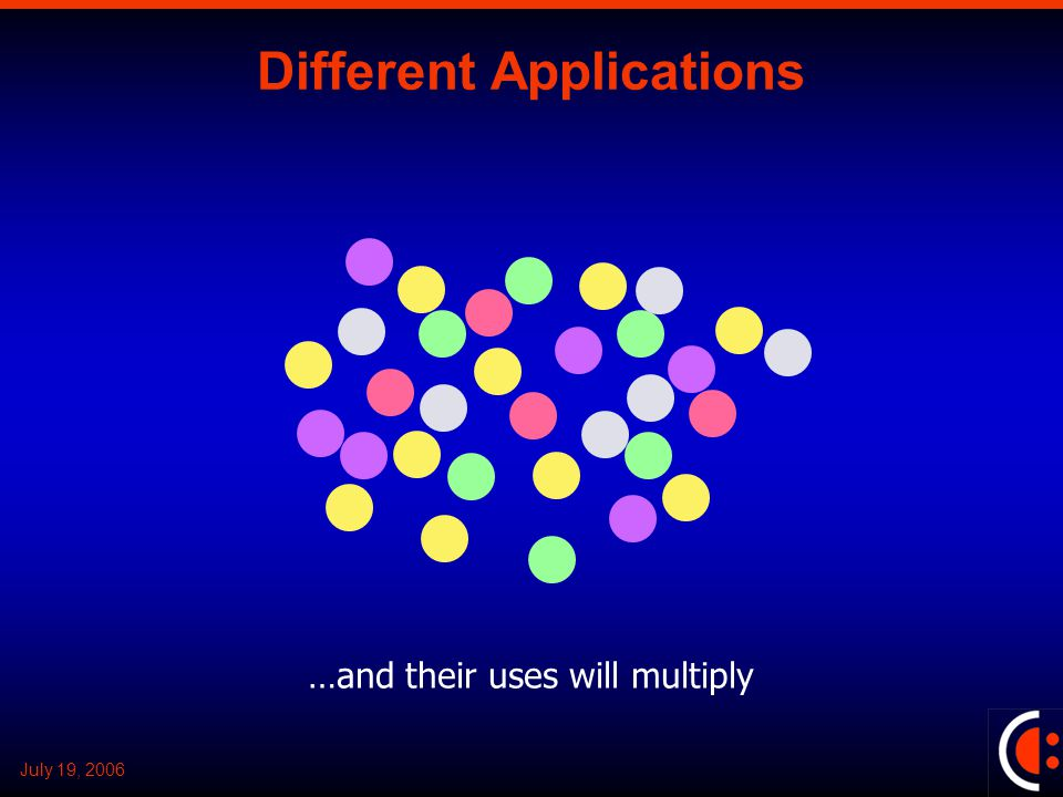 July 19, 2006 Different Applications …and their uses will multiply