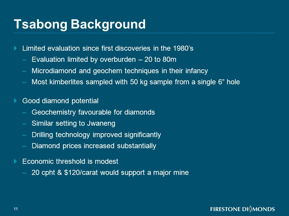 11 Tsabong Background  Limited evaluation since first discoveries in the 1980's –Evaluation limited by overburden – 20 to 80m –Microdiamond and geoch