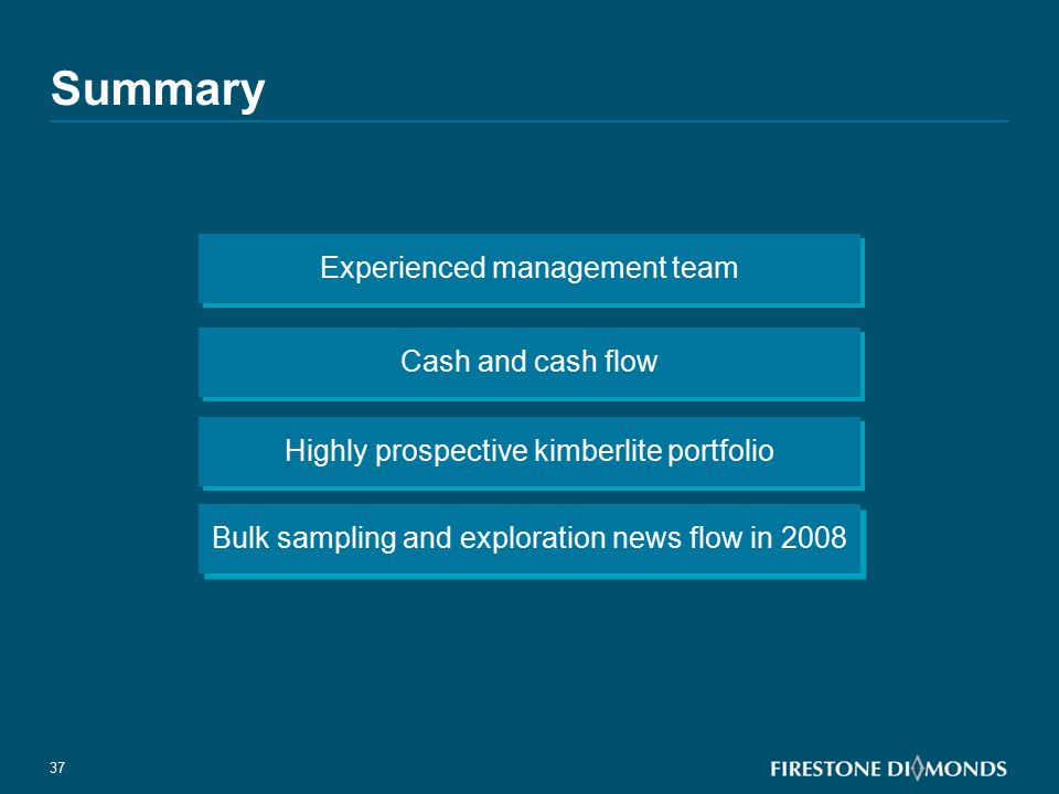 37 Summary Experienced management team Cash and cash flow Highly prospective kimberlite portfolio Bulk sampling and exploration news flow in 2008