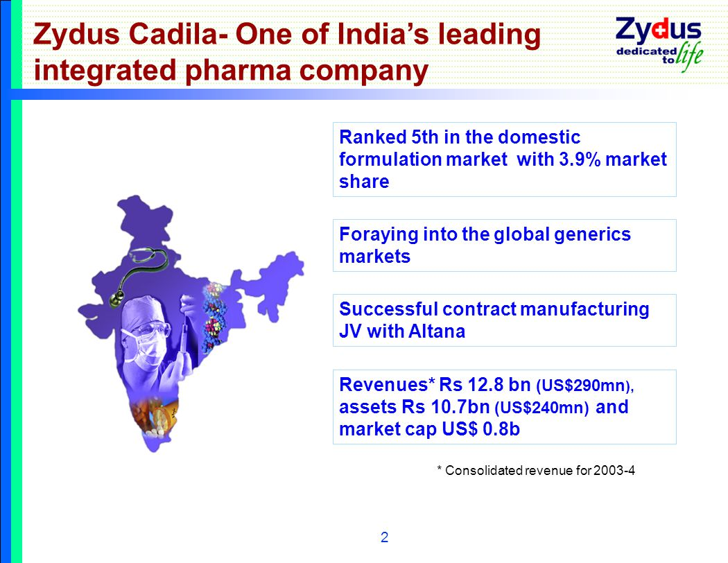 2 Zydus Cadila- One of India's leading integrated pharma company * Consolidated revenue for 2003-4 Ranked 5th in the domestic formulation market with 3.9% market share Foraying into the global generics markets Successful contract manufacturing JV with Altana Revenues* Rs 12.8 bn (US$290mn ), assets Rs 10.7bn (US$240mn) and market cap US$ 0.8b