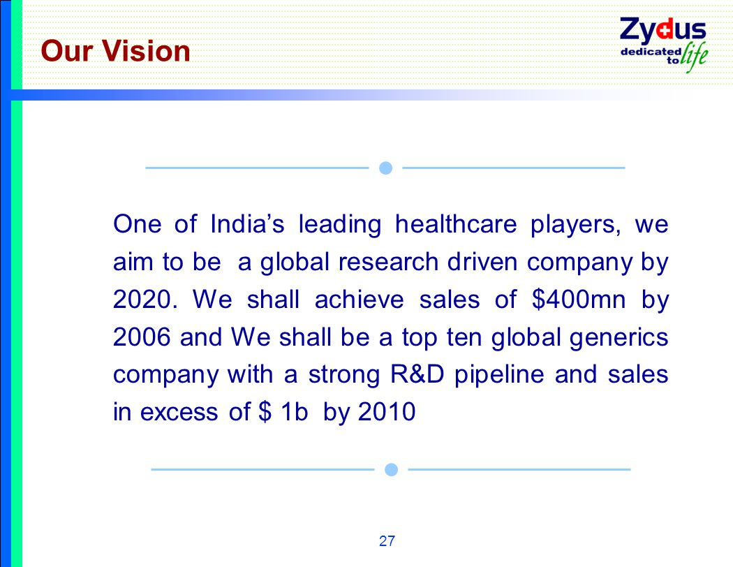 27 One of India's leading healthcare players, we aim to be a global research driven company by 2020.