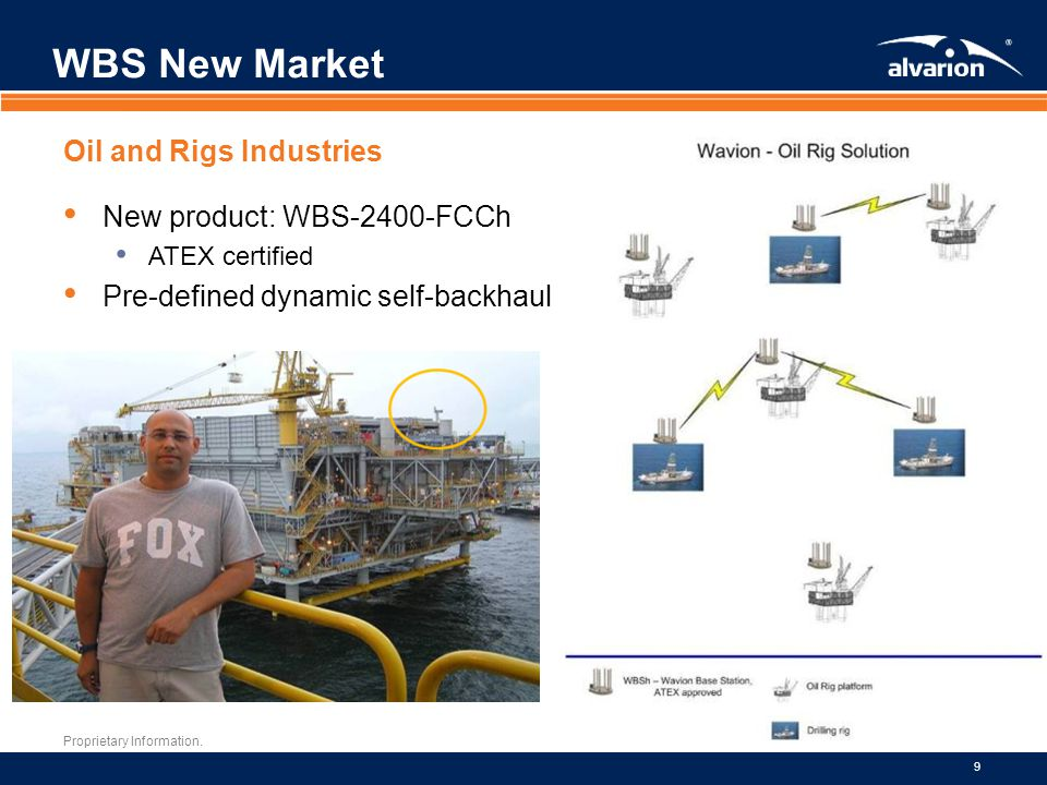Proprietary Information. 9 WBS New Market Oil and Rigs Industries New product: WBS-2400-FCCh ATEX certified Pre-defined dynamic self-backhaul