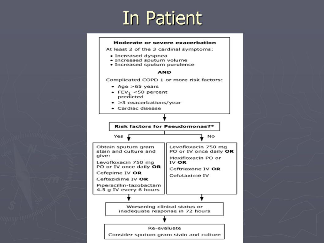 In Patient