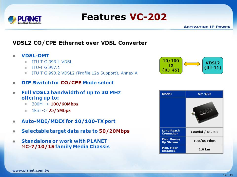 14 / 49 www.planet.com.tw VDSL2 CO/CPE Ethernet over VDSL Converter VDSL-DMT ITU-T G.993.1 VDSL ITU-T G.997.1 ITU-T G.993.2 VDSL2 (Profile 12a Support), Annex A DIP Switch for CO/CPE Mode select Full VDSL2 bandwidth of up to 30 MHz offering up to: 300M -> 100/60Mbps 1km -> 25/5Mbps Auto-MDI/MDIX for 10/100-TX port Selectable target data rate to 50/20Mbps Standalone or work with PLANET MC-7/10/15 family Media Chassis Features VC-202 10/100 TX (RJ-45) VDSL2 (RJ-11) Model VC-202 Long Reach Connector Coaxial / RG-58 Max.
