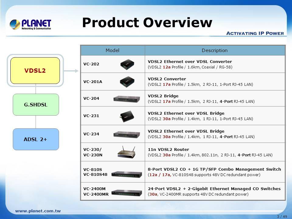 3 / 49 www.planet.com.tw Product Overview G.SHDSL ADSL 2+ VDSL 2 ModelDescription VC-202 VDSL2 Ethernet over VDSL Converter (VDSL2 12a Profile / 1.6km, Coaxial / RG-58) VC-201A VDSL2 Converter (VDSL2 17a Profile / 1.5km, 2 RJ-11, 1-Port RJ-45 LAN) VC-204 VDSL2 Bridge (VDSL2 17a Profile / 1.5km, 2 RJ-11, 4-Port RJ-45 LAN) VC-231 VDSL2 Ethernet over VDSL Bridge (VDSL2 30a Profile / 1.4km, 1 RJ-11, 1-Port RJ-45 LAN) VC-234 VDSL2 Ethernet over VDSL Bridge (VDSL2 30a Profile / 1.4km, 1 RJ-11, 4-Port RJ-45 LAN) VC-230/ VC-230N 11n VDSL2 Router (VDSL2 30a Profile / 1.4km, 802.11n, 2 RJ-11, 4-Port RJ-45 LAN) VC-810S VC-810S48 8-Port VDSL2 CO + 1G TP/SFP Combo Management Switch (12a / 17a, VC-810S48 supports 48V DC redundant power) VC-2400M VC-2400MR 24-Port VDSL2 + 2-Gigabit Ethernet Managed CO Switches (30a, VC-2400MR supports 48V DC redundant power) VDSL2