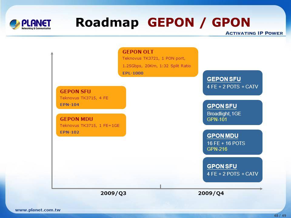 48 / 49 www.planet.com.tw Roadmap GEPON / GPON GEPON MDU Teknovus TK3715, 1 FE+1GE EPN-102 GEPON SFU Teknovus TK3715, 4 FE EPN-104 GPON SFU Broadlight, 1GE GPN-101 2009/Q32009/Q4 GPON MDU 16 FE + 16 POTS GPN-216 GEPON SFU 4 FE + 2 POTS + CATV GPON SFU 4 FE + 2 POTS + CATV GEPON OLT Teknovus TK3721, 1 PON port, 1.25Gbps, 20Km, 1:32 Split Ratio EPL-1000