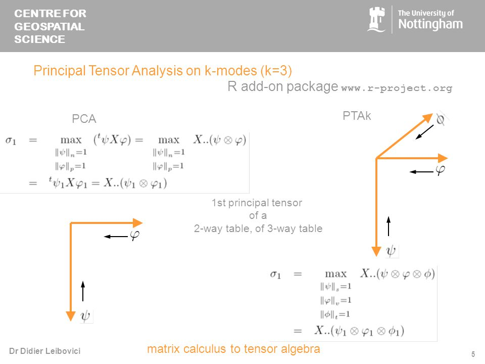 CENTRE FOR GEOSPATIAL SCIENCE Dr Didier Leibovici 5 Principal Tensor Analysis on k-modes (k=3) R add-on package www.r-project.org PCA PTAk 1st principal tensor of a 2-way table, of 3-way table matrix calculus to tensor algebra