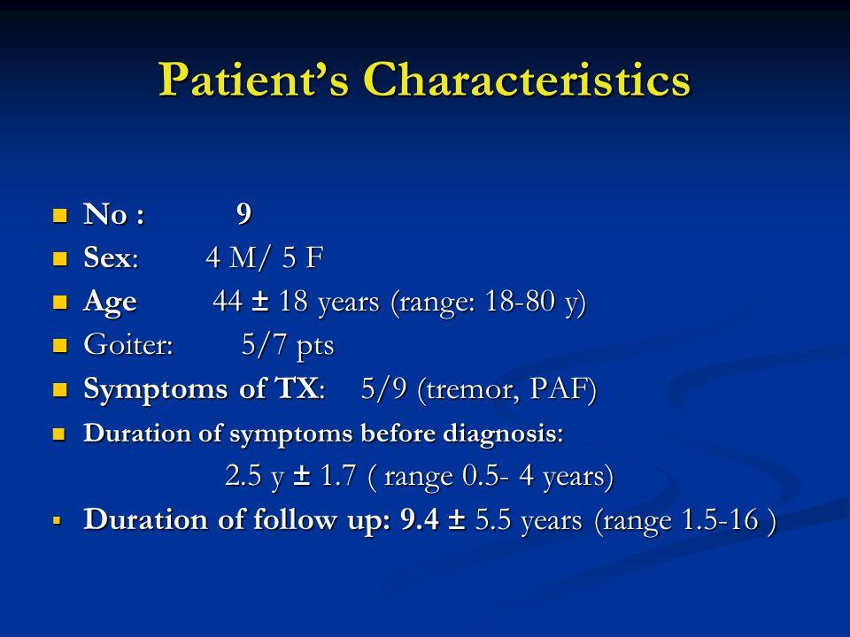 Patient's Characteristics No : 9 No : 9 Sex: 4 M/ 5 F Sex: 4 M/ 5 F Age 44 ± 18 years (range: 18-80 y) Age 44 ± 18 years (range: 18-80 y) Goiter: 5/7
