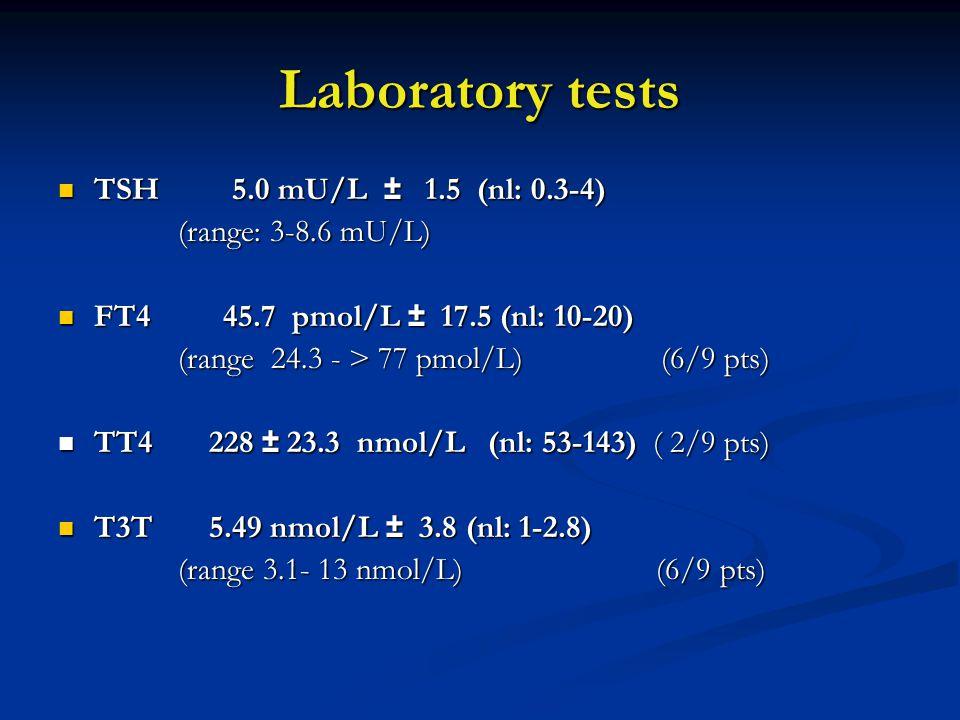 Laboratory tests TSH 5.0 mU/L ± 1.5 (nl: 0.3-4) TSH 5.0 mU/L ± 1.5 (nl: 0.3-4) (range: 3-8.6 mU/L) (range: 3-8.6 mU/L) FT4 45.7 pmol/L ± 17.5 (nl: 10-