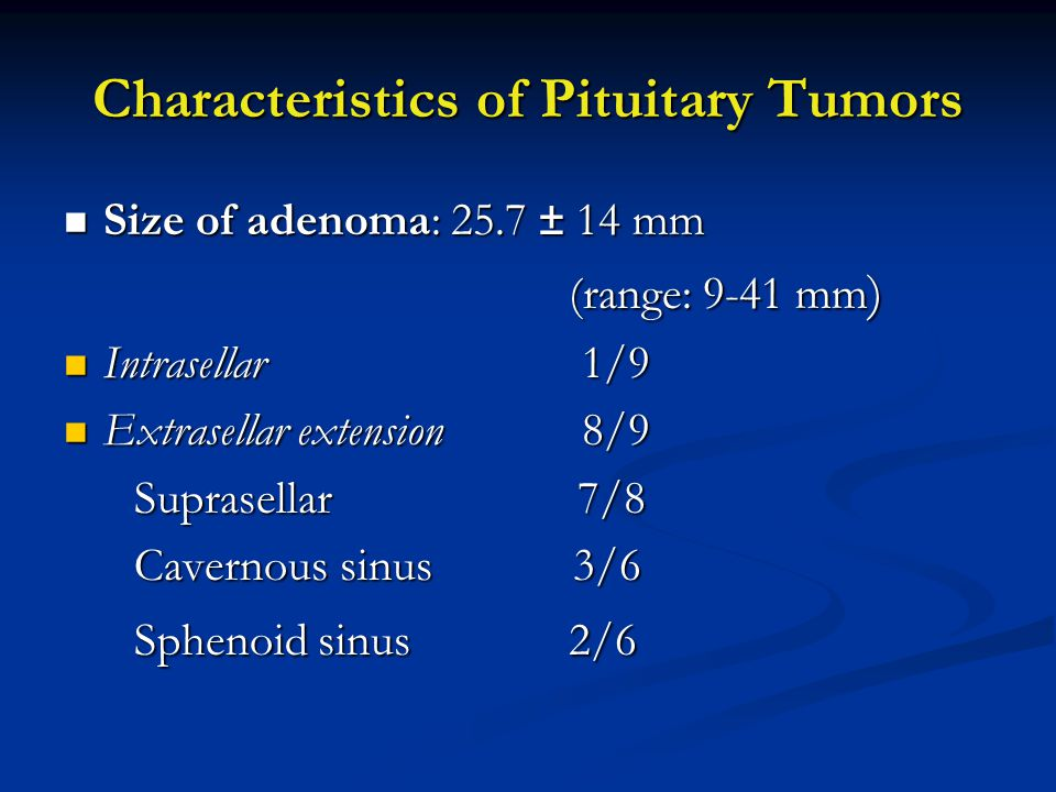 Characteristics of Pituitary Tumors Size of adenoma: 25.7 ± 14 mm Size of adenoma: 25.7 ± 14 mm (range: 9-41 mm ) (range: 9-41 mm ) Intrasellar 1/9 In