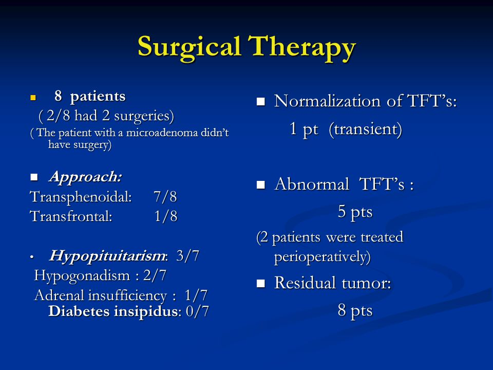 Surgical Therapy 8 patients 8 patients ( 2/8 had 2 surgeries) ( 2/8 had 2 surgeries) ( The patient with a microadenoma didn't have surgery) Approach: