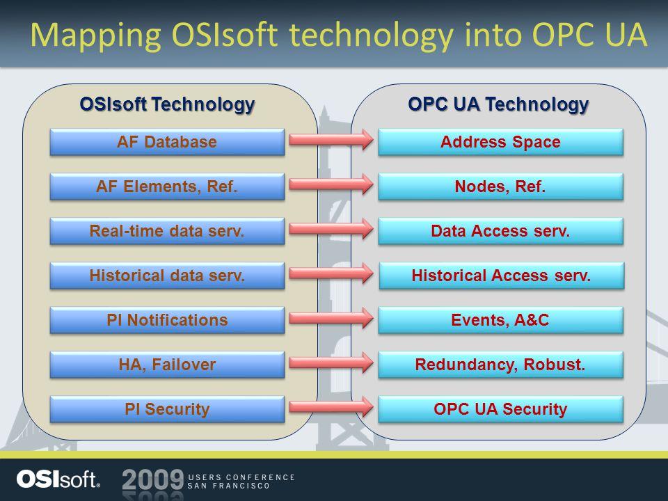 Mapping OSIsoft technology into OPC UA AF Database Address Space OSIsoft Technology OPC UA Technology AF Elements, Ref. Nodes, Ref. Real-time data ser