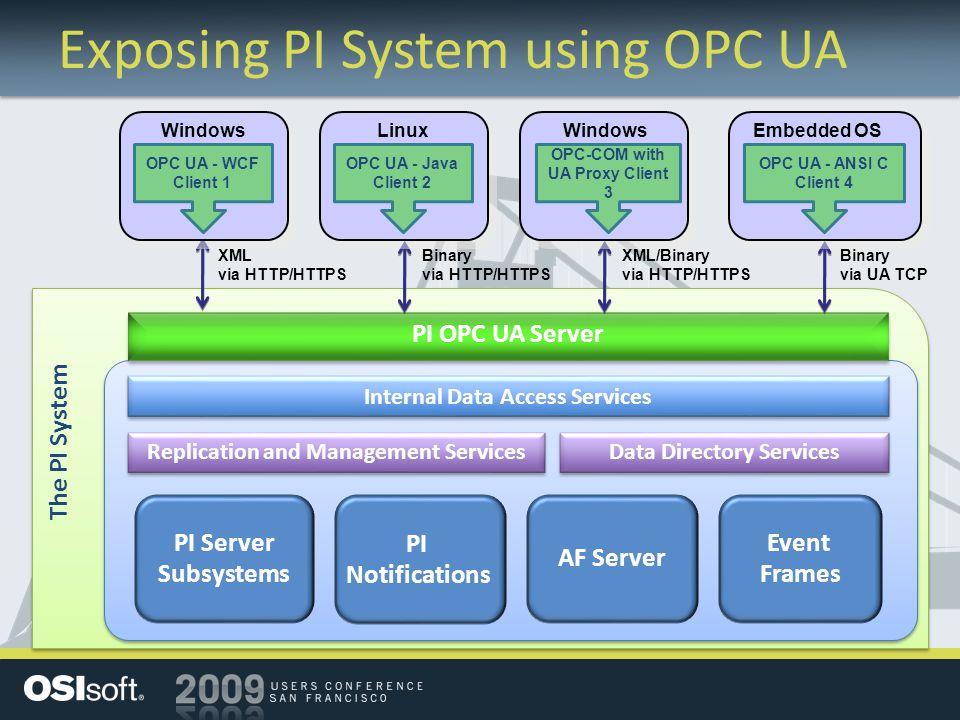 Exposing PI System using OPC UA PI OPC UA Server The PI System Data Directory Services AF Server Event Frames PI Server Subsystems Internal Data Acces