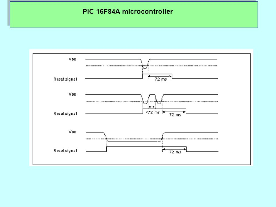 PIC 16F84A microcontroller