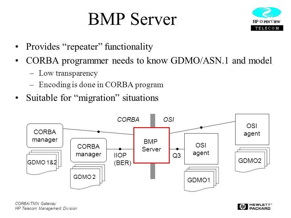 CORBA/TMN Gateway HP Telecom Management Division BMP Server OSI agent OSICORBA Q3 CORBA manager BMP Server GDMO1 IIOP (BER) GDMO 2 CORBA manager GDMO