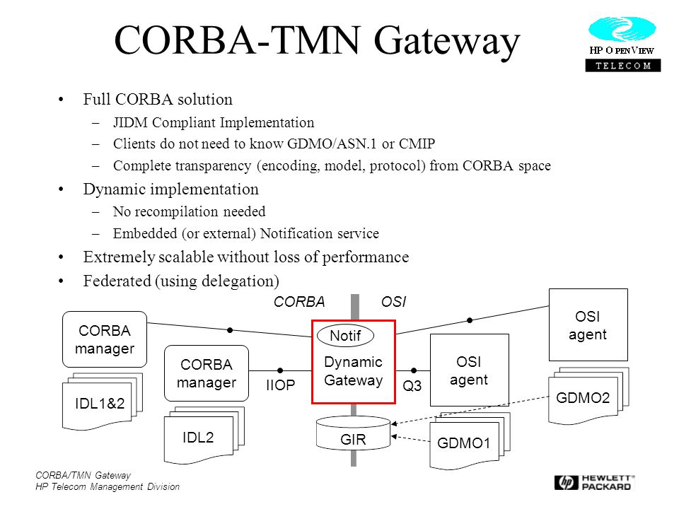CORBA/TMN Gateway HP Telecom Management Division CORBA-TMN Gateway Full CORBA solution –JIDM Compliant Implementation –Clients do not need to know GDM