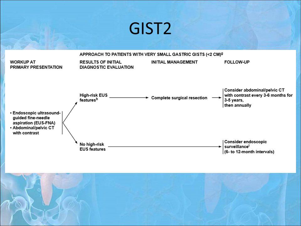 GIST2