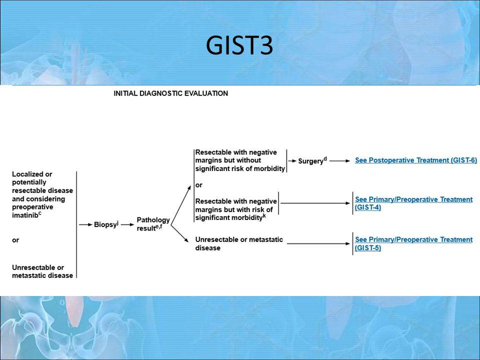 GIST3