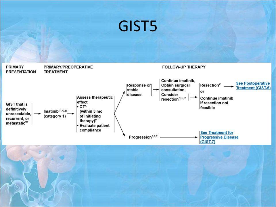 GIST5