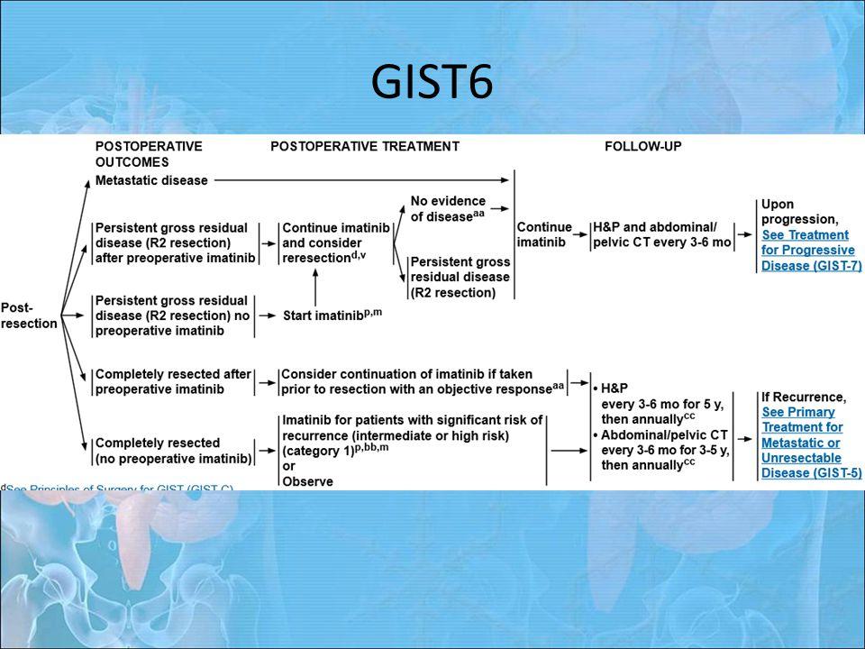 GIST6