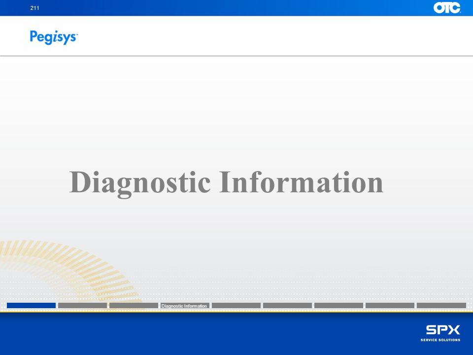 211 Diagnostic Information