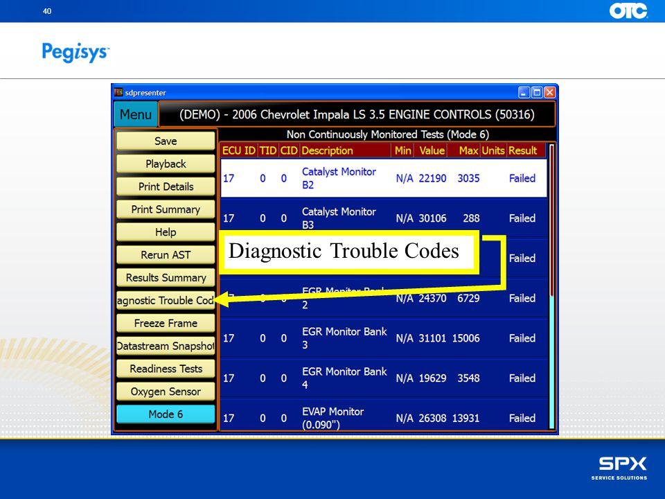 40 Diagnostic Trouble Codes