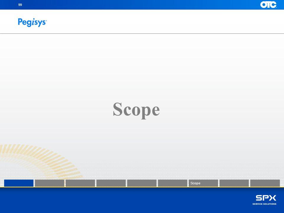 99 Scope