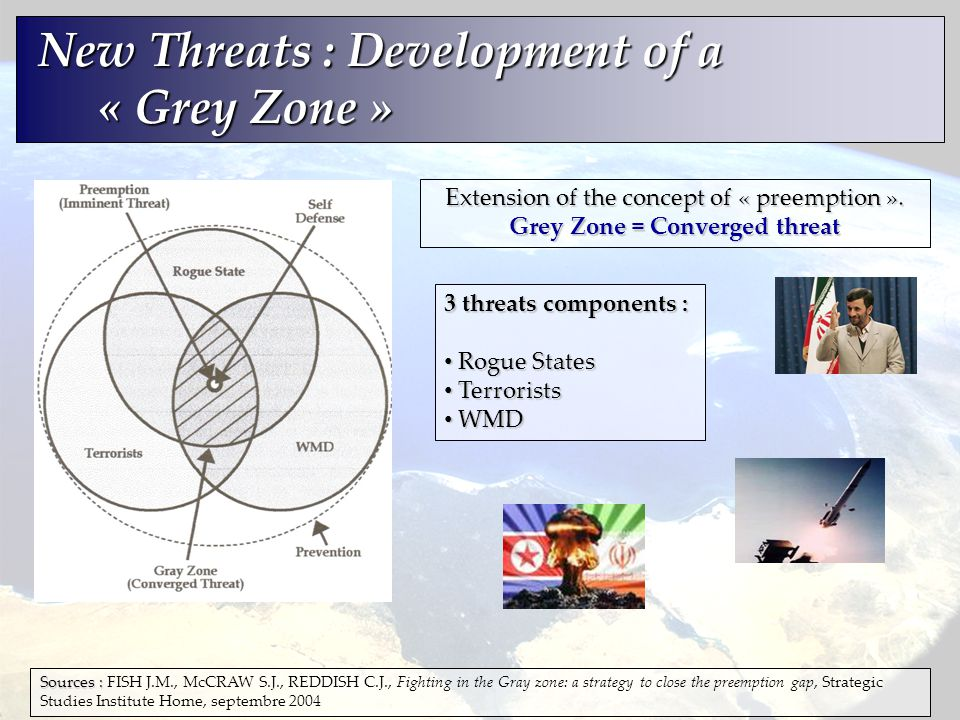 New Threats : Development of a New Threats : Development of a « Grey Zone » « Grey Zone » Extension of the concept of « preemption ». Grey Zone = Conv