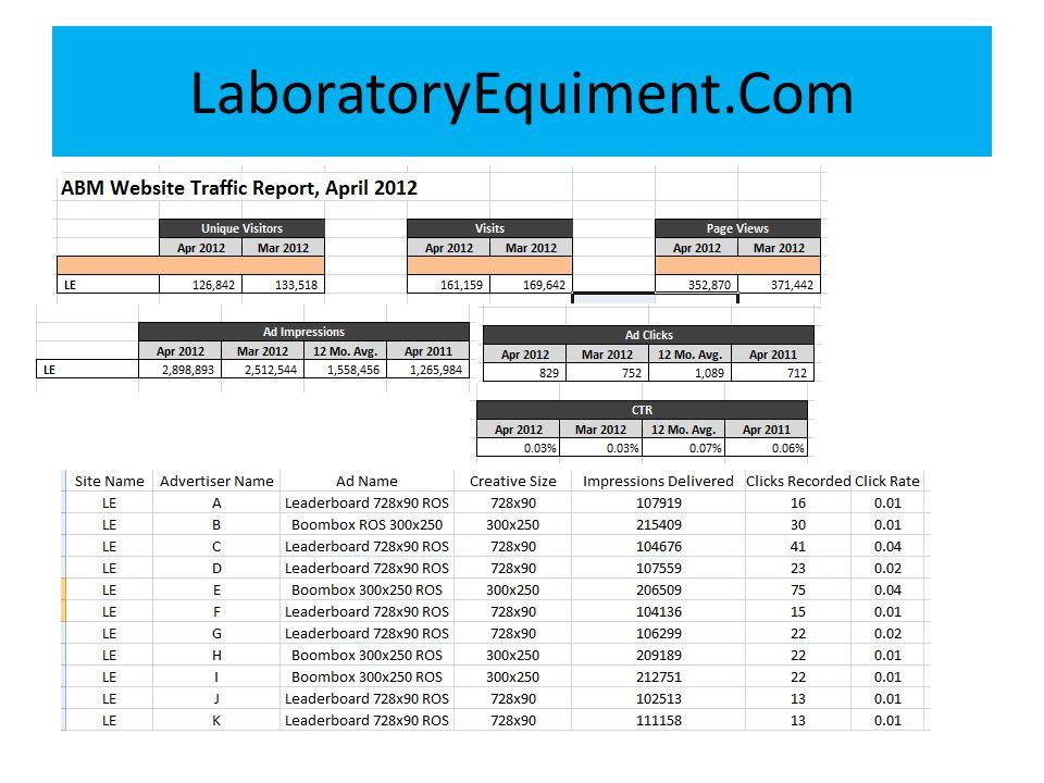 LaboratoryEquiment.Com
